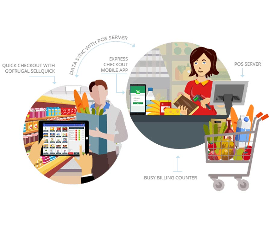 Retail Billing Software Packages / Supermarket & Groceries